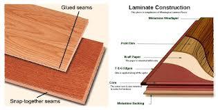 kayu imitasi