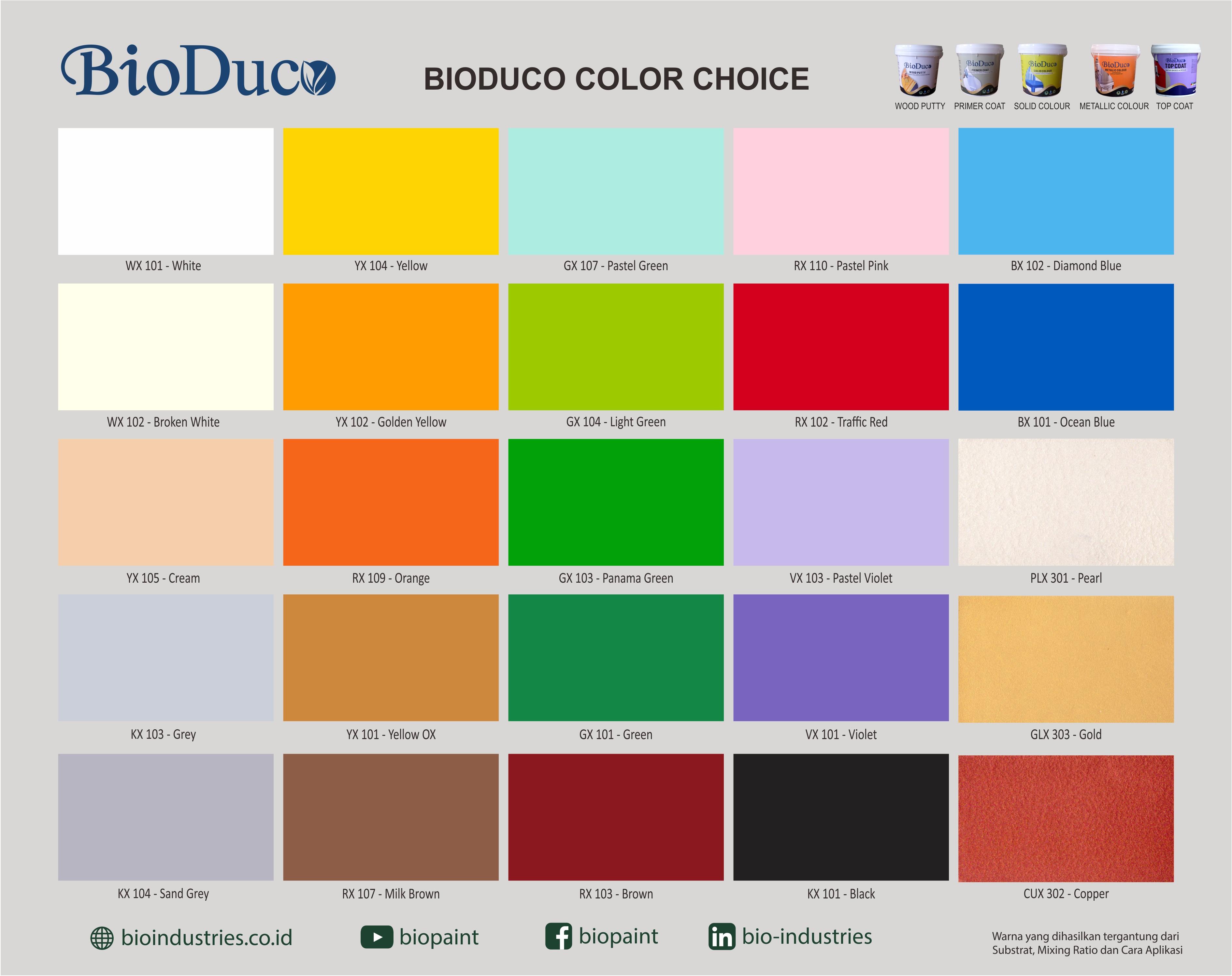 Color Swatch Bioduco_revisi Januari + Warna_kecil